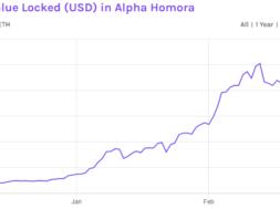 Alpha-Homora-DeFi-Pulse-Chart-image