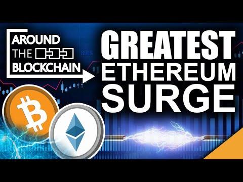 Greatest Ethereum Surge Since January 2021