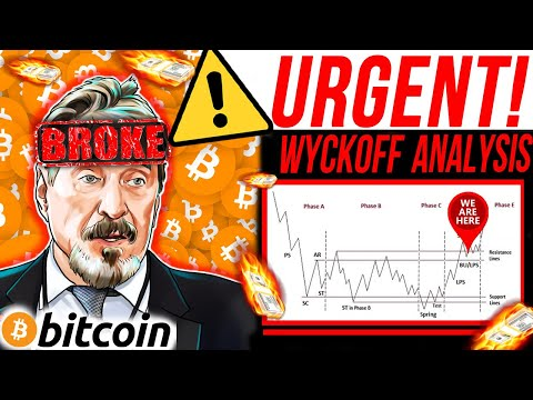 BITCOIN WYCKOFF ALMOST COMPLETE!! FINAL WARNING FOR BITCOIN TRADERS!! Bitcoin Analysis & Crypto News